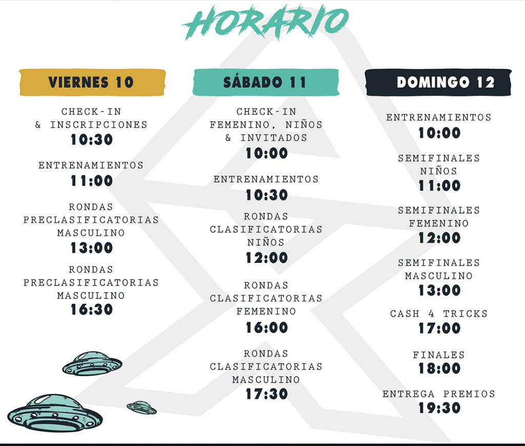 Alicante International Skate Open 2019: Programme